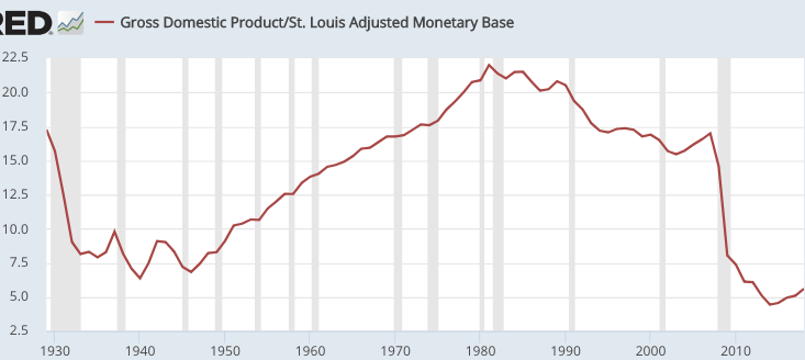 Excessive debt doesn't cause inflation